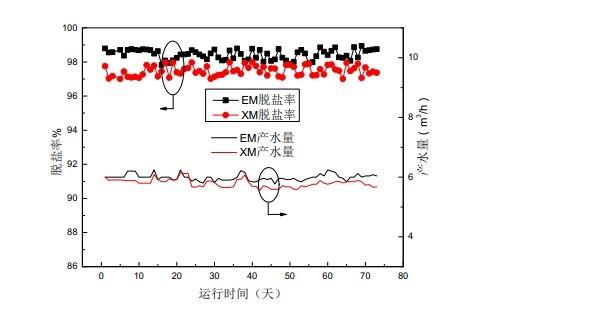 电路 电路图 电子 原理图 604_316